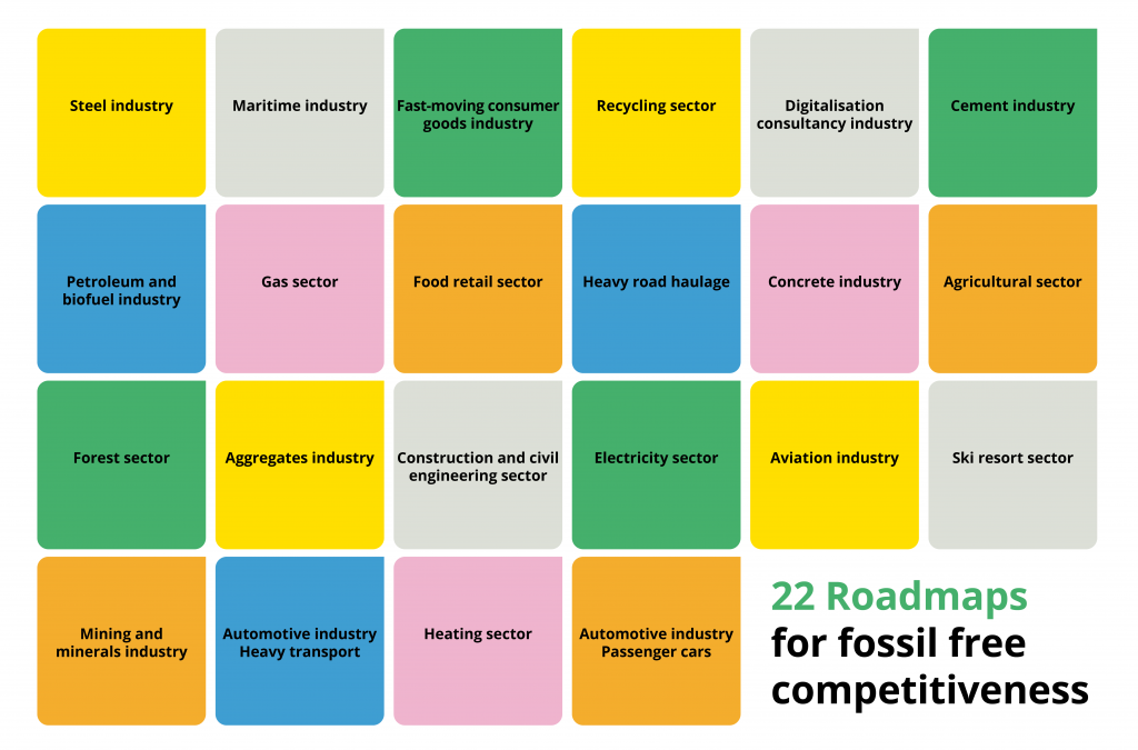 Pattern with the 22 roadmaps for fossil free competitiveness.  The Aviation Industry The aggregates industry The agricultural sector The automotive industry – heavy transport The automotive industry – passenger cars The cement industry The concrete industry The construction and civil engineering sector The digitalisation consultancy industry The electricity sector The food retail sector The forest sector The gas sector The heating sector The heavy road haulage industry The maritime industry The mining and minerals industry The petroleum and biofuel industry The recycling sector The ski resort sector The steel industry